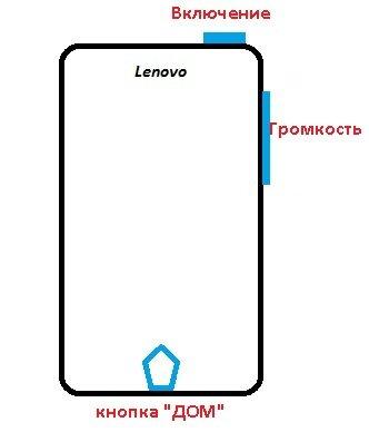 Lenovo A390 hard reset, сброс настроек